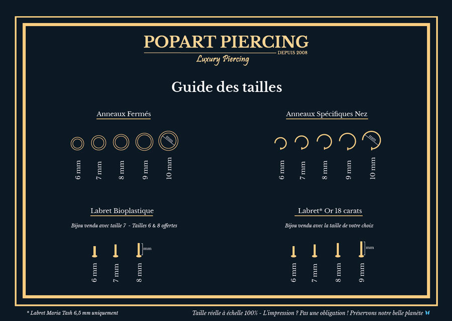 Guide taille Popart Piercing